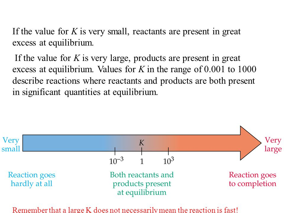 If the value for K is very small, reactants are present in great excess at equilibrium.