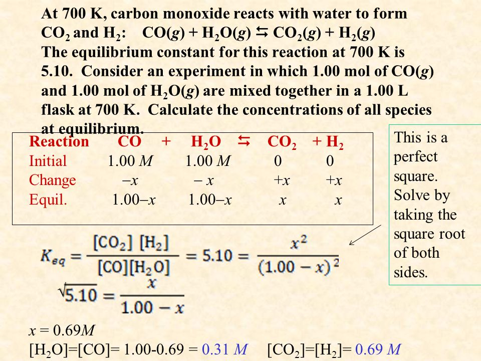 At 700 K, carbon monoxide reacts with water to form CO 2 and H 2 : CO(g) + H 2 O(g)  CO 2 (g) + H 2 (g) The equilibrium constant for this reaction at 700 K is 5.10.