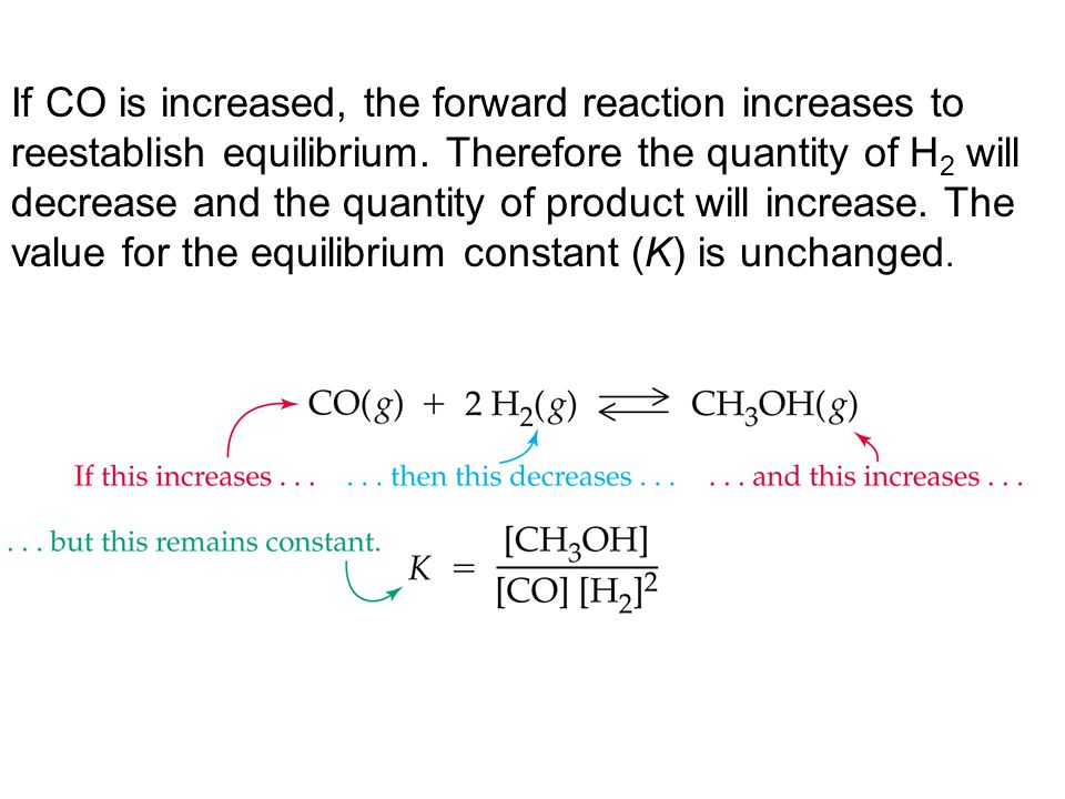 If CO is increased, the forward reaction increases to reestablish equilibrium.