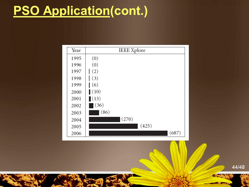 44/48 PSO Application(cont.)