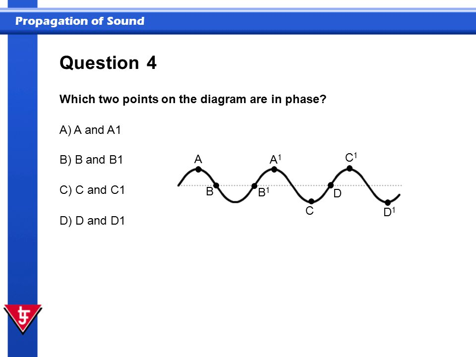 Propagation of Sound 4 Which two points on the diagram are in phase? Question A) A and A1 B) B and B1 C) C and C1 D) D and D1 B A C D B1B1 A1A1 C1C1 D