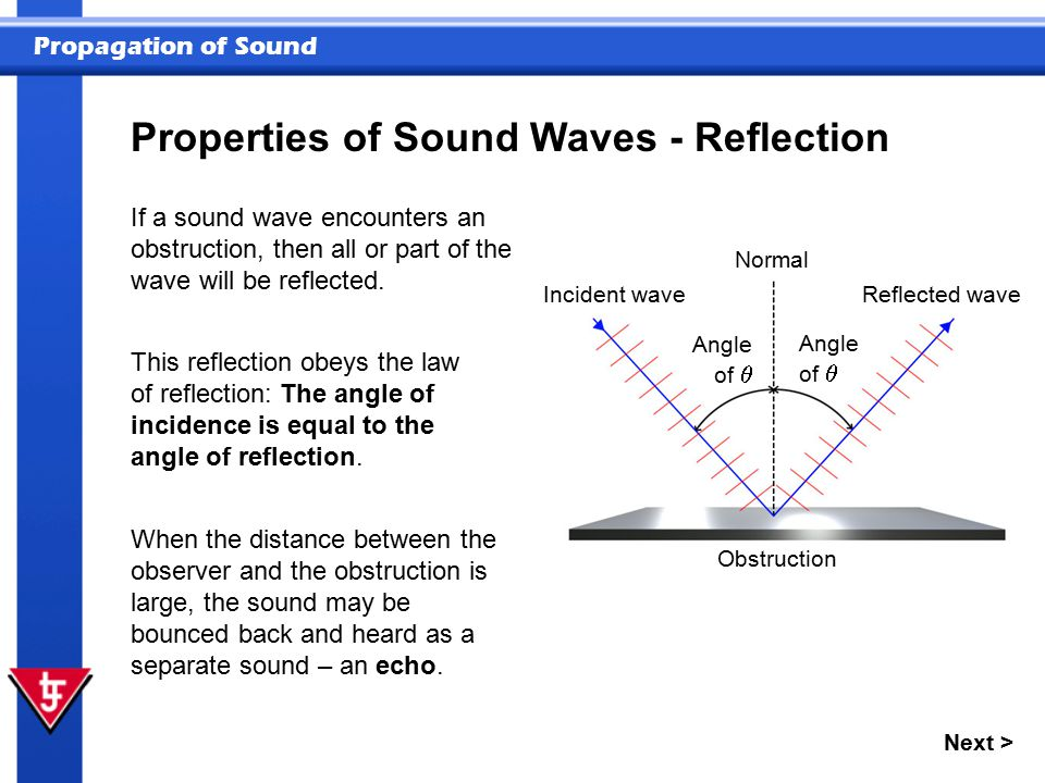 Propagation of Sound Next > Properties of Sound Waves - Reflection If a sound wave encounters an obstruction, then all or part of the wave will be ref