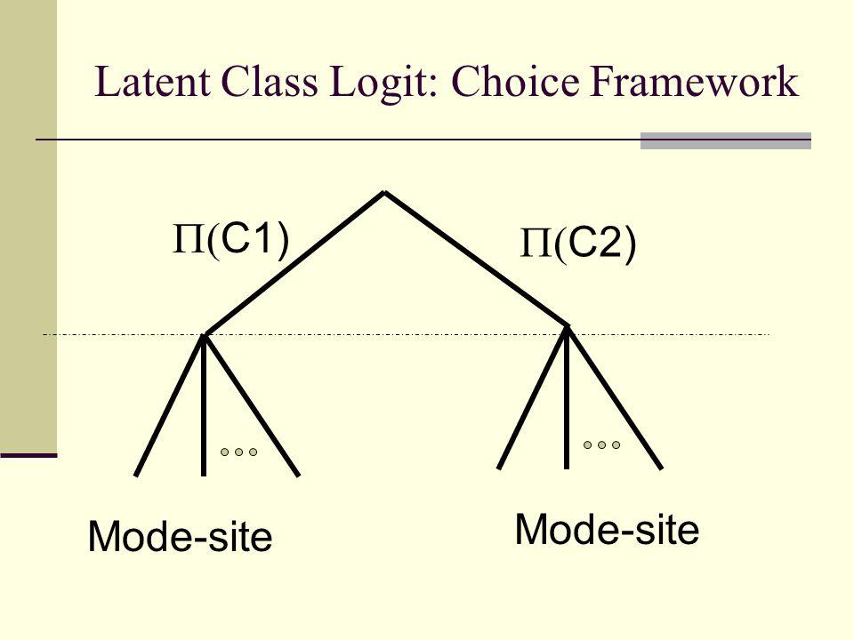  C1)  C2) Mode-site Latent Class Logit: Choice Framework