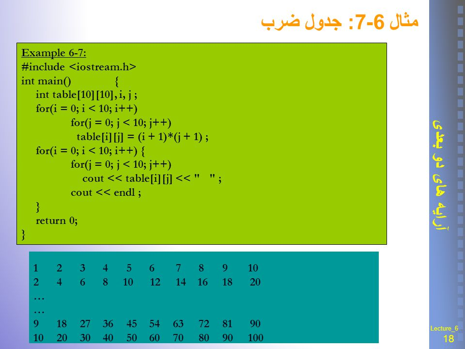 18 آرایه های دو بعدی Lecture_6 مثال 6-7 : جدول ضرب Example 6-7: #include int main(){ int table[10][10], i, j ; for(i = 0; i < 10; i++) for(j = 0; j < 10; j++) table[i][j] = (i + 1)*(j + 1) ; for(i = 0; i < 10; i++) { for(j = 0; j < 10; j++) cout << table[i][j] << ; cout << endl ; } return 0; } 1 23 45 6 7 8 9 10 2 46 8 10 12 14 16 18 20 … 9 1827 3645 5463 72 81 90 10 2030 4050 6070 80 90 100
