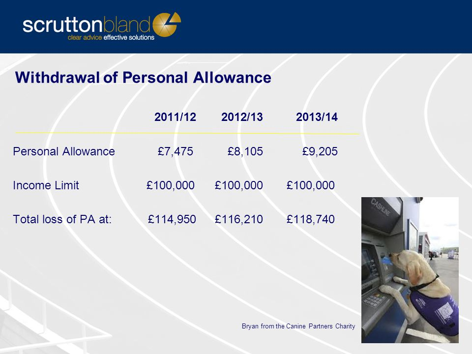Enhanced Capital Allowances Qualifying expenditure Energy-saving plant (Energy Technology List) Low emission cars – 95g/km from 1 April 2013 Zero emission goods vehicles Environmentally-beneficial plant (Water Technology List) Tax Credits Scheme extended for further 5 years from 1 April 2013 Surrender losses attributable to qualifying expenditure 19% tax credit capped at greater of:  Total PAYE and NIC  £250,000