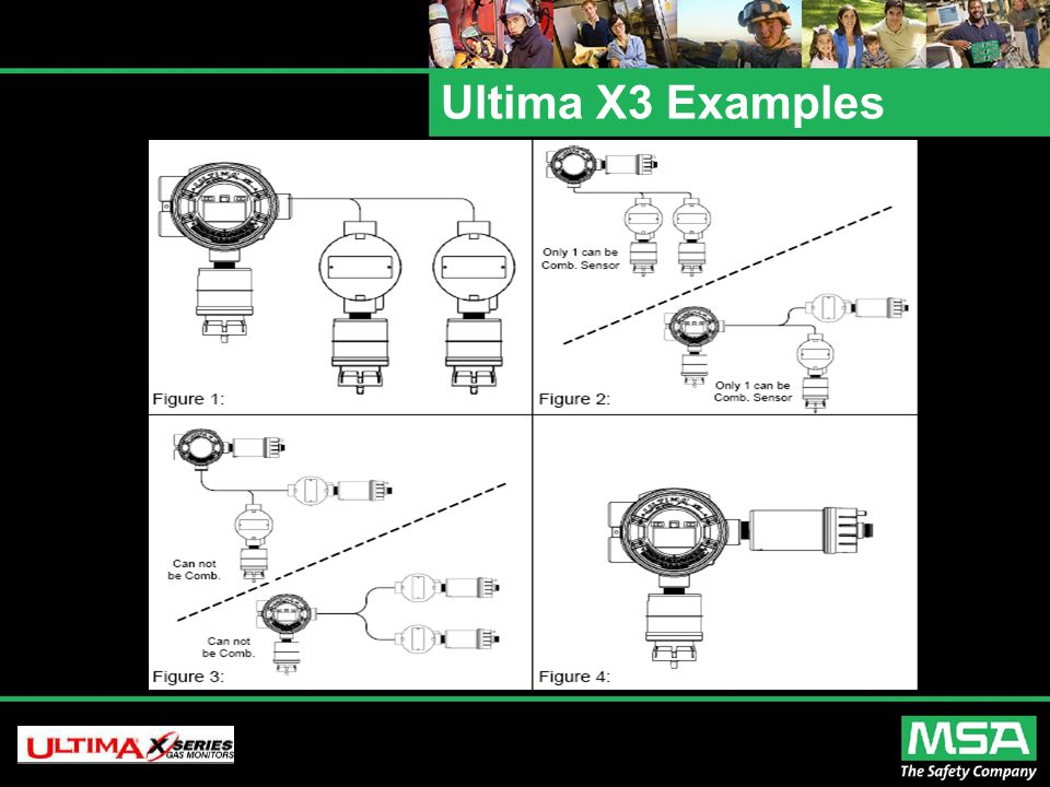 Ultima X3 Examples
