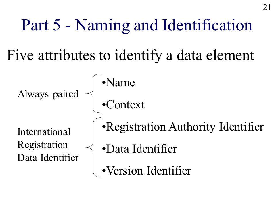 21 Part 5 - Naming and Identification Five attributes to identify a data element Name Context Registration Authority Identifier Data Identifier Version Identifier Always paired International Registration Data Identifier