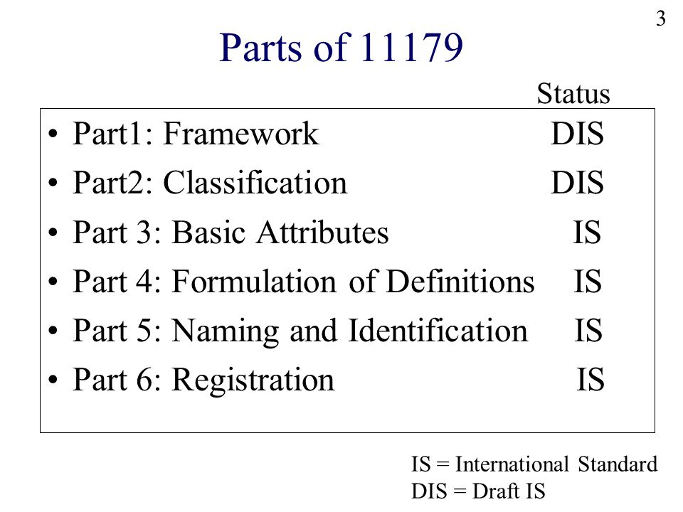 3 Part1: Framework DIS Part2: Classification DIS Part 3: Basic Attributes IS Part 4: Formulation of Definitions IS Part 5: Naming and Identification IS Part 6: Registration IS Parts of 11179 IS = International Standard DIS = Draft IS Status