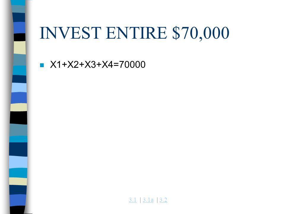 3.13.1 | 3.1a | 3.23.1a3.2 INVEST ENTIRE $70,000 n X1+X2+X3+X4=70000