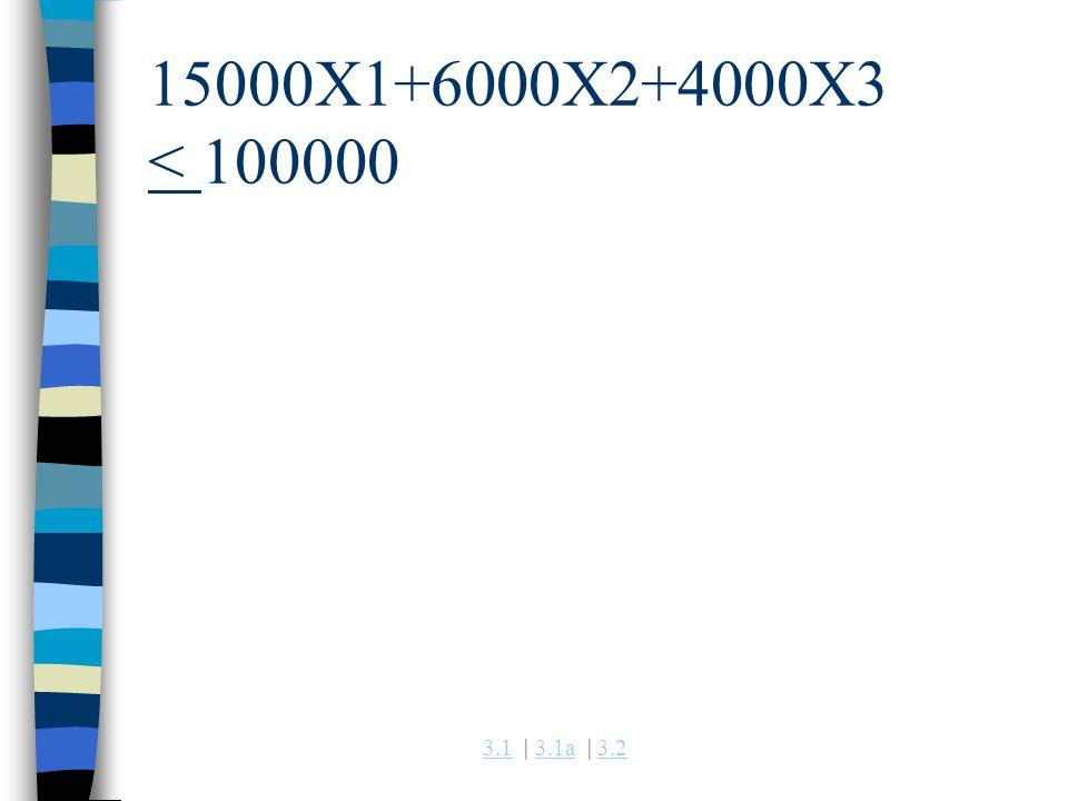 3.13.1 | 3.1a | 3.23.1a3.2 15000X1+6000X2+4000X3 < 100000