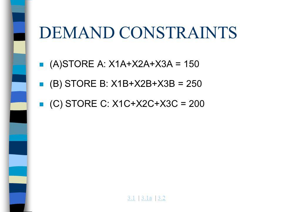 3.13.1 | 3.1a | 3.23.1a3.2 DEMAND CONSTRAINTS n (A)STORE A: X1A+X2A+X3A = 150 n (B) STORE B: X1B+X2B+X3B = 250 n (C) STORE C: X1C+X2C+X3C = 200