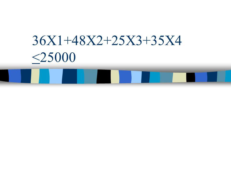 36X1+48X2+25X3+35X4 <25000