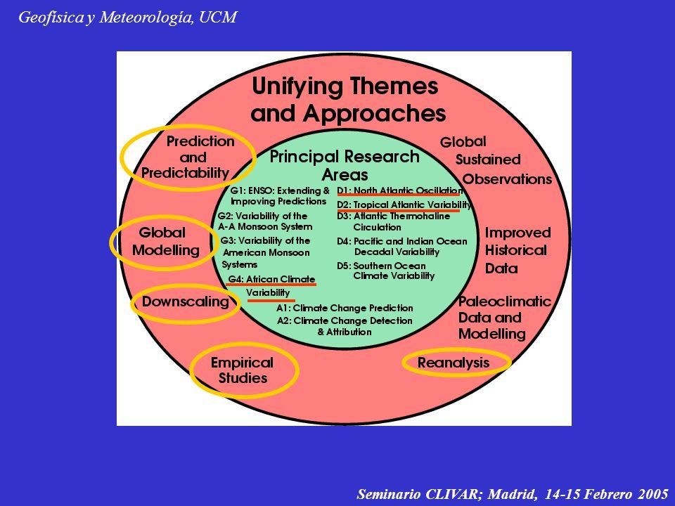 Geofísica y Meteorología, UCM Seminario CLIVAR; Madrid, 14-15 Febrero 2005