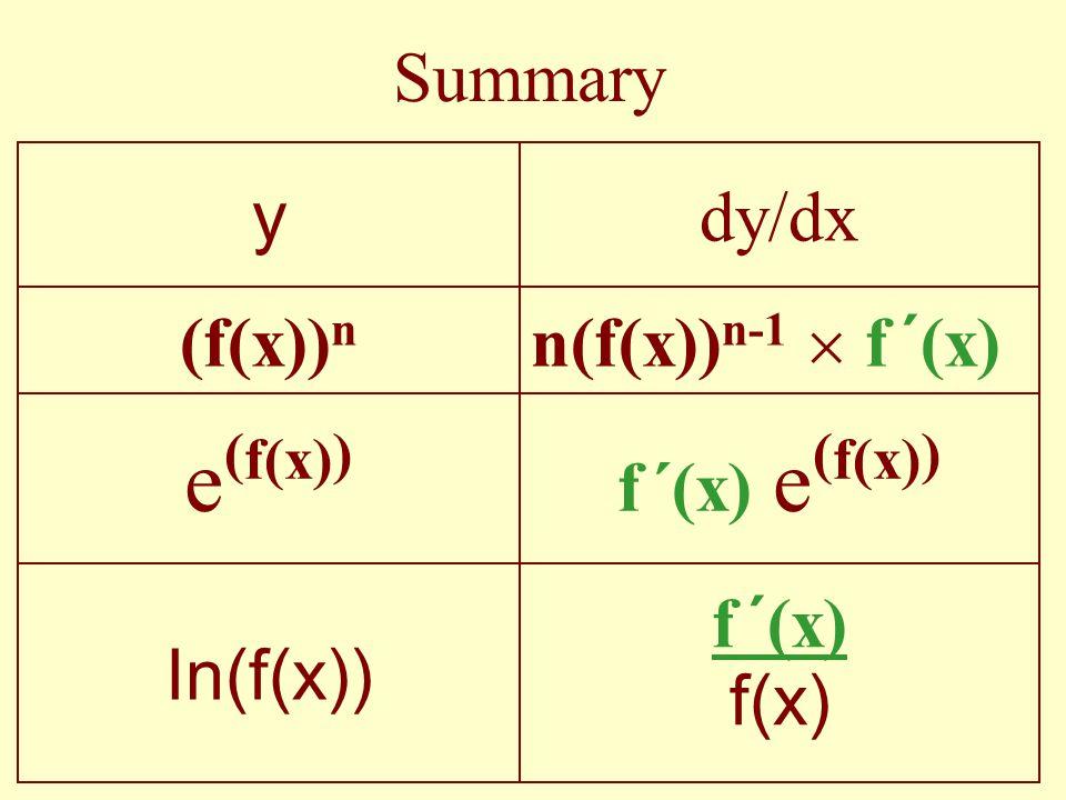 Summary f ´(x) e ( f(x) ) e ( f(x) ) f ´(x) f(x) In(f(x)) n(f(x)) n-1  f ´(x) (f(x)) n dy/dx y