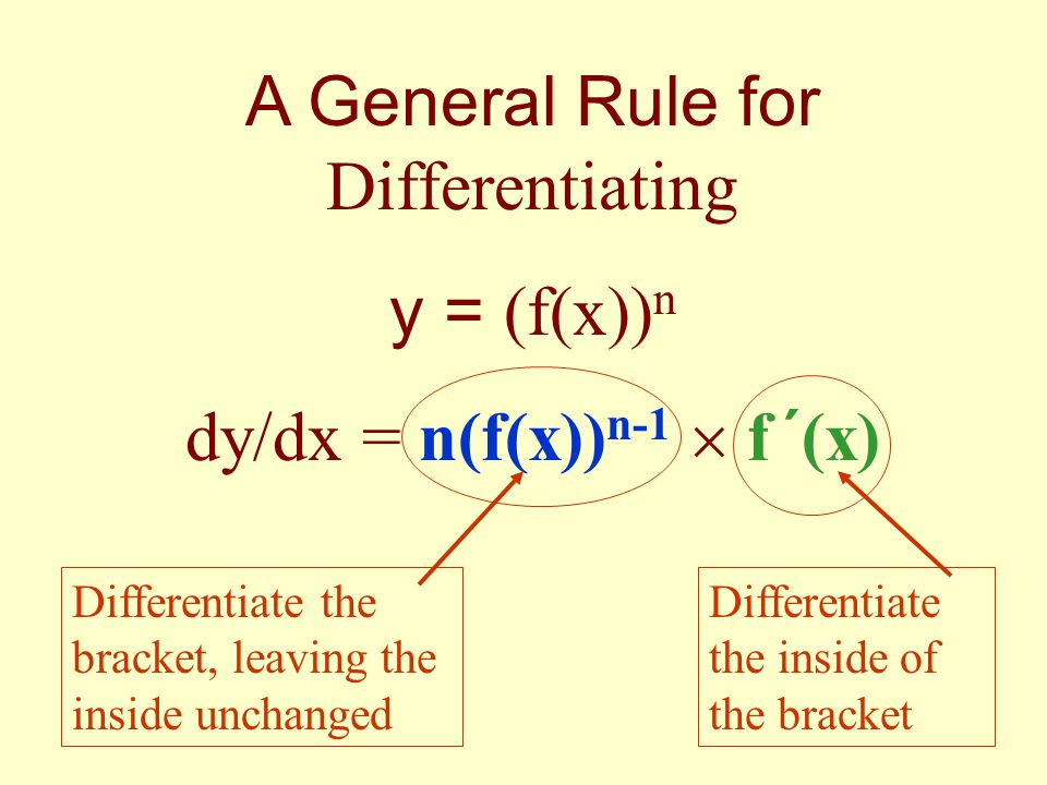 A General Rule for Differentiating y = (f(x)) n dy/dx = n(f(x)) n-1  f ´(x) Differentiate the bracket, leaving the inside unchanged Differentiate the