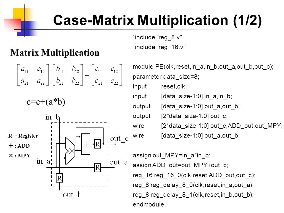 R : Register  : ADD  : MPY Matrix Multiplication c=c+(a*b) Case-Matrix Multiplication (1/2) `include