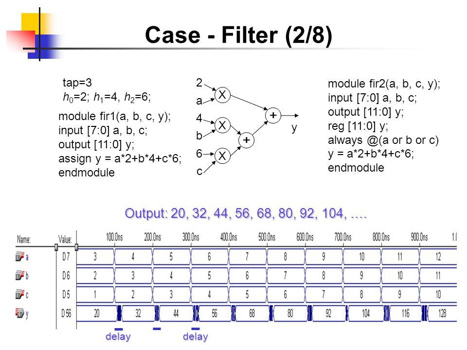 module fir1(a, b, c, y); input [7:0] a, b, c; output [11:0] y; assign y = a*2+b*4+c*6; endmodule module fir2(a, b, c, y); input [7:0] a, b, c; output [11:0] y; reg [11:0] y; always @(a or b or c) y = a*2+b*4+c*6; endmodule tap=3 h 0 =2; h 1 =4, h 2 =6; Case - Filter (2/8) X X X + + 2 a 4 b 6 c y Output: 20, 32, 44, 56, 68, 80, 92, 104, ….