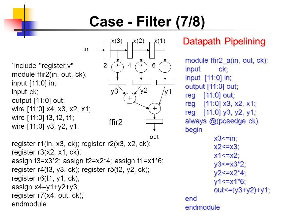 `include register.v module ffir2(in, out, ck); input [11:0] in; input ck; output [11:0] out; wire [11:0] x4, x3, x2, x1; wire [11:0] t3, t2, t1; wire [11:0] y3, y2, y1; register r1(in, x3, ck); register r2(x3, x2, ck); register r3(x2, x1, ck); assign t3=x3*2; assign t2=x2*4; assign t1=x1*6; register r4(t3, y3, ck); register r5(t2, y2, ck); register r6(t1, y1, ck); assign x4=y1+y2+y3; register r7(x4, out, ck); endmodule ffir2 Case - Filter (7/8) ** * in + + out x(3)x(2) x(1) 24 6 module ffir2_a(in, out, ck); input ck; input [11:0] in; output [11:0] out; reg [11:0] out; reg [11:0] x3, x2, x1; reg [11:0] y3, y2, y1; always @(posedge ck) beginx3<=in;x2<=x3;x1<=x2;y3<=x3*2;y2<=x2*4;y1<=x1*6;out<=(y3+y2)+y1;endendmodule Datapath Pipelining y1 y2 y3
