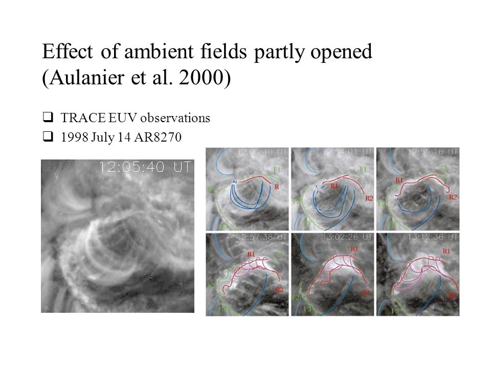 Effect of ambient fields partly opened (Aulanier et al.