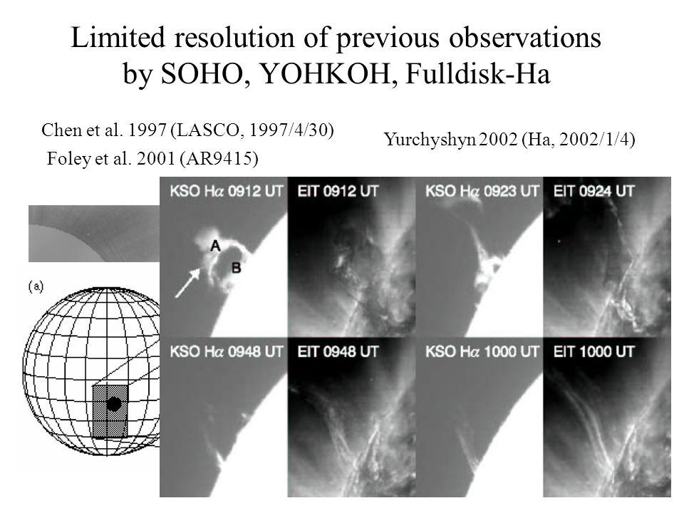 Limited resolution of previous observations by SOHO, YOHKOH, Fulldisk-Ha Chen et al. 1997 (LASCO, 1997/4/30) Foley et al. 2001 (AR9415) Yurchyshyn 200