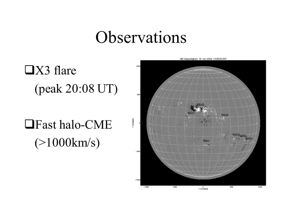 Observations  X3 flare (peak 20:08 UT)  Fast halo-CME (>1000km/s)