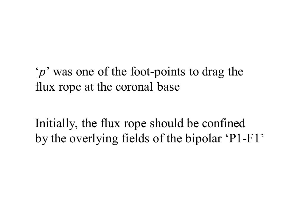 'p' was one of the foot-points to drag the flux rope at the coronal base Initially, the flux rope should be confined by the overlying fields of the bi