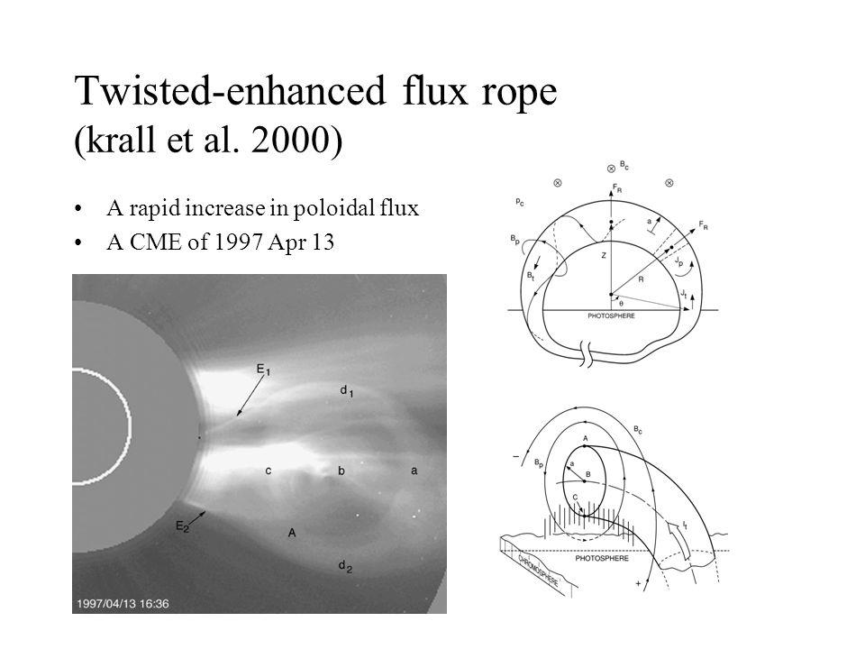 Twisted-enhanced flux rope (krall et al.