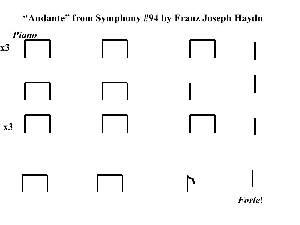 Andante from Symphony #94 by Franz Joseph Haydn x3 Forte! Piano