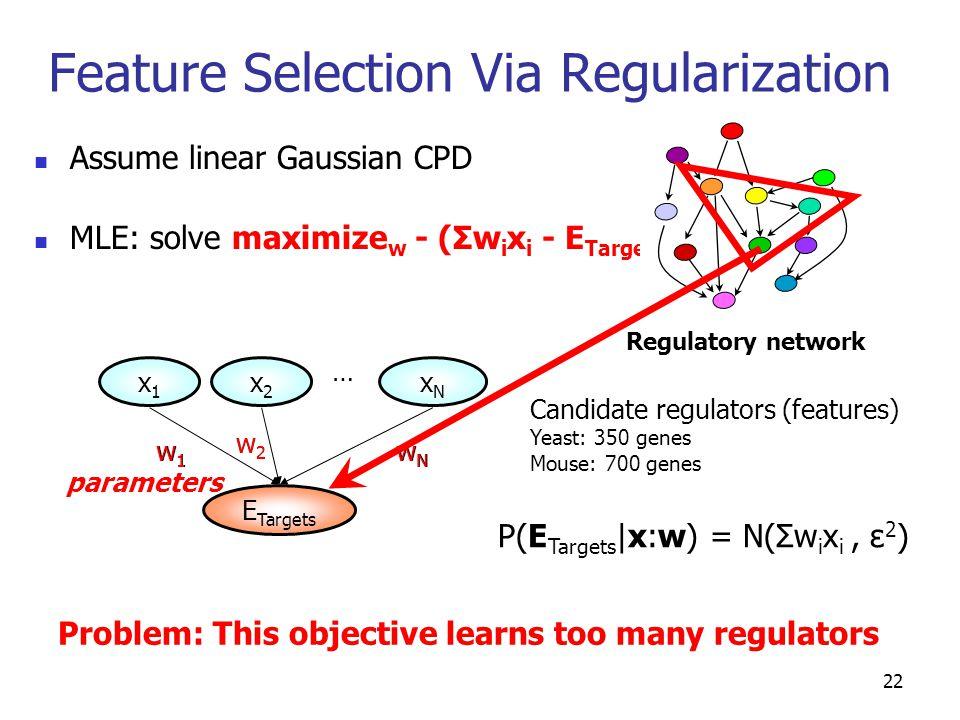 22 Feature Selection Via Regularization Assume linear Gaussian CPD xNxN … x1x1 x2x2 w1w1 w2w2 wNwN E Targets Candidate regulators (features) Yeast: 35