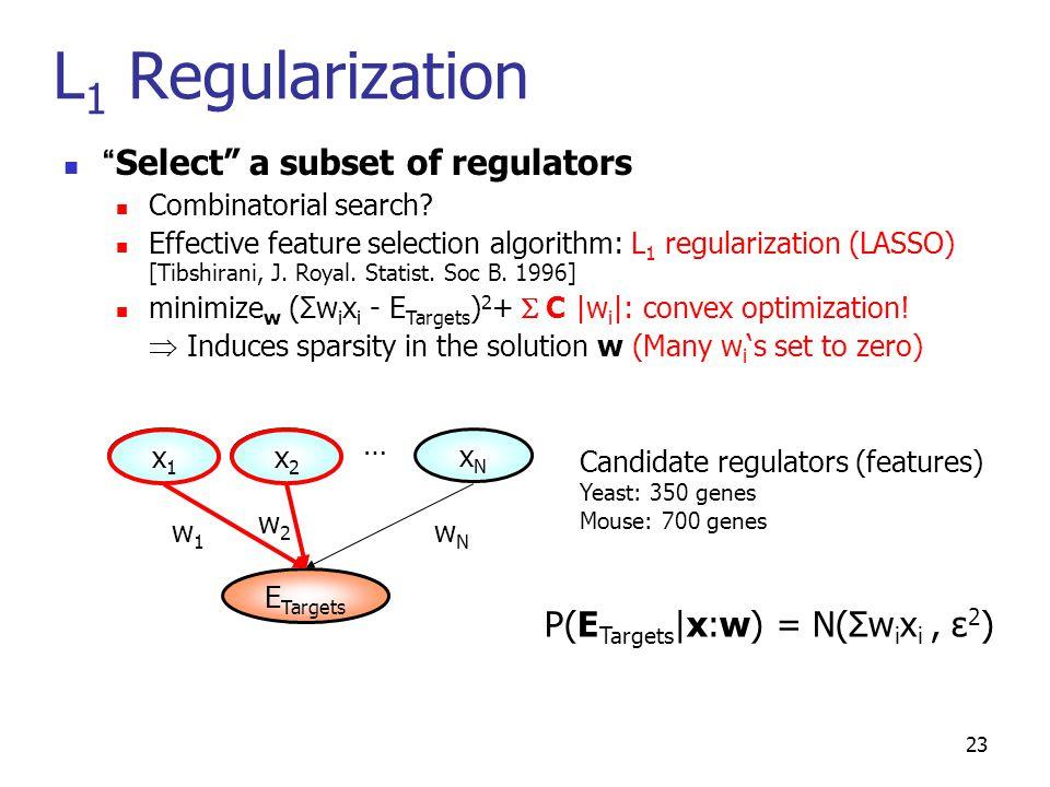 "23 L 1 Regularization ""Select"" a subset of regulators Combinatorial search? Effective feature selection algorithm: L 1 regularization (LASSO) [Tibshir"
