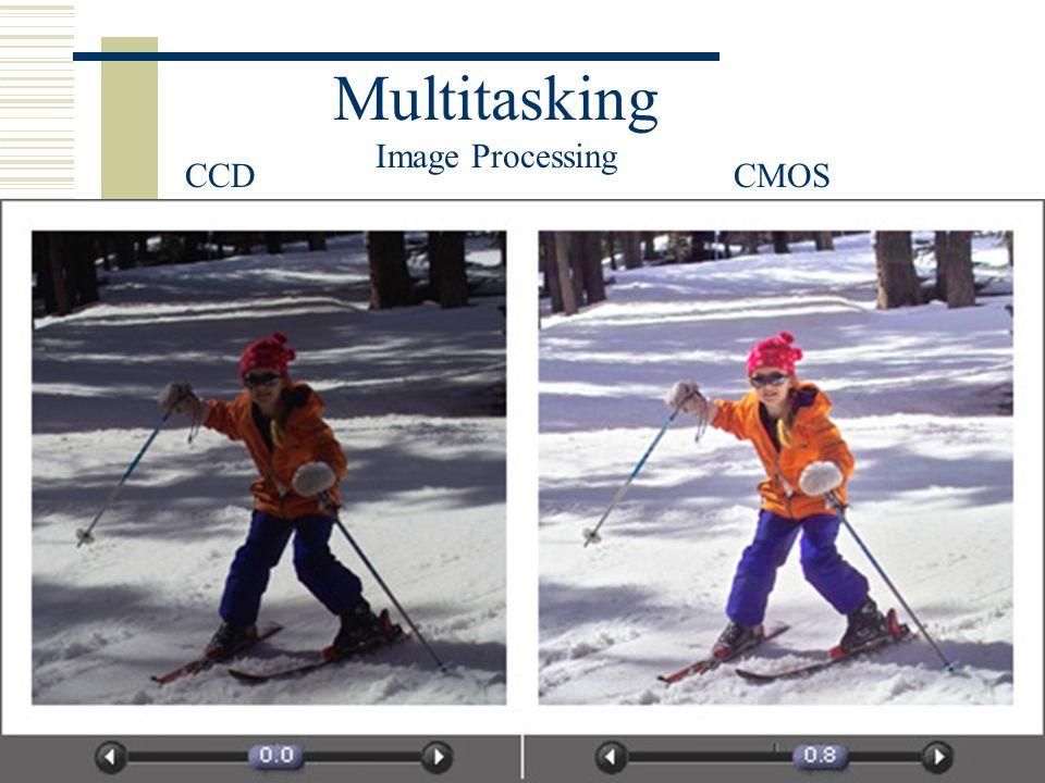 CCDCMOS Multitasking Image Processing