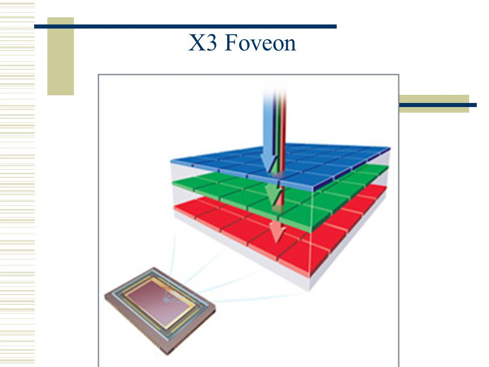 Benefits of CMOS CMOS manufacturing process very similar to that of traditional computer processors CCD very specialist and costly to produce CMOS capable of doing multitasking CCD just registers light CMOS very low power consumption CCD high energy process