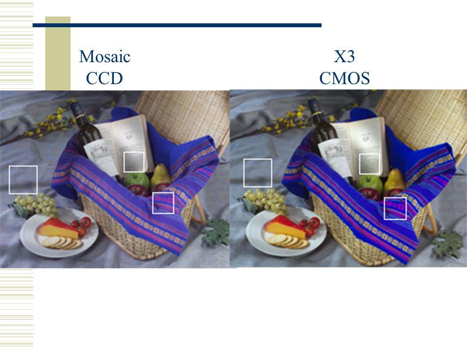 Mosaic CCD X3 CMOS
