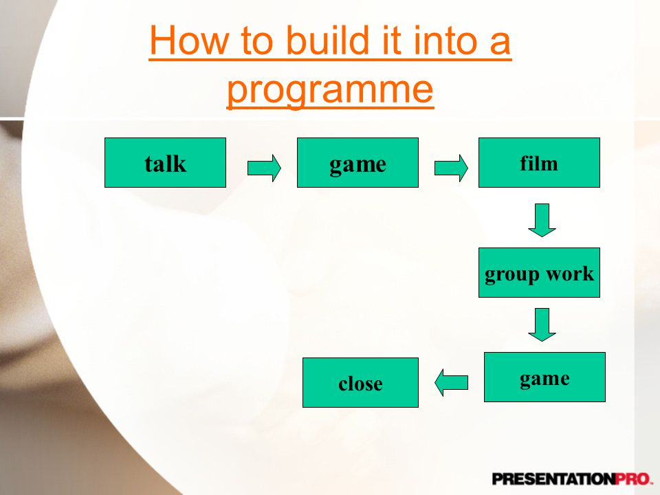 How to build it into a programme talk game film group work close