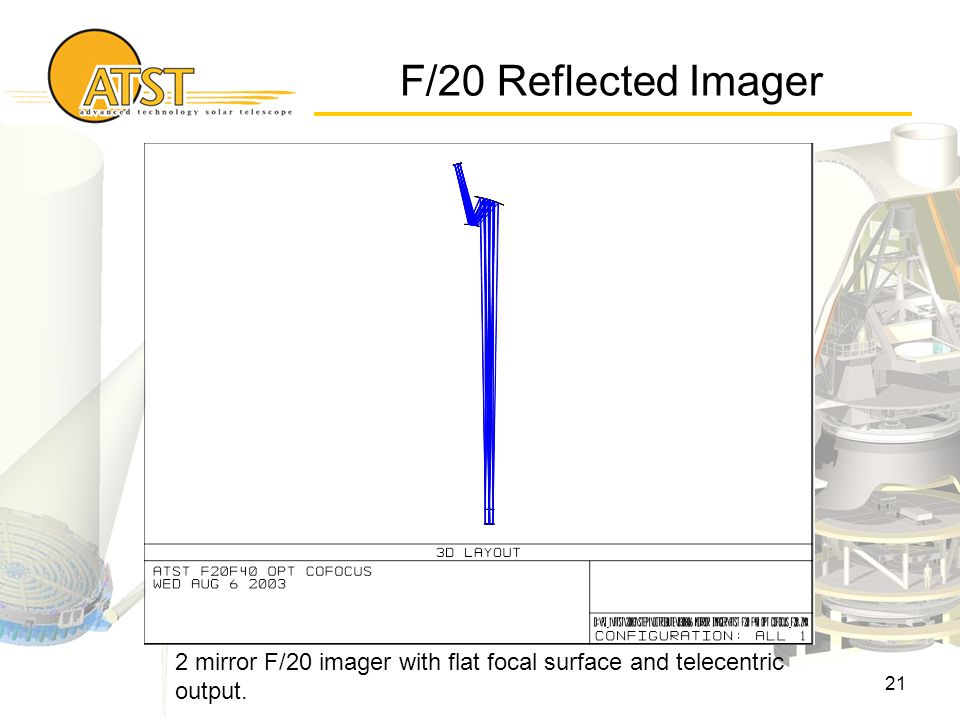 22 Spot diagrams for f/20 Imager, within 3'x3' fields.
