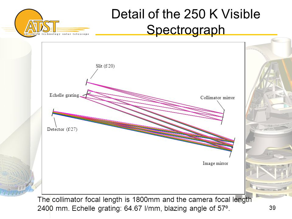 40 Spectrum spot diagrams centered at 630.2 nm.