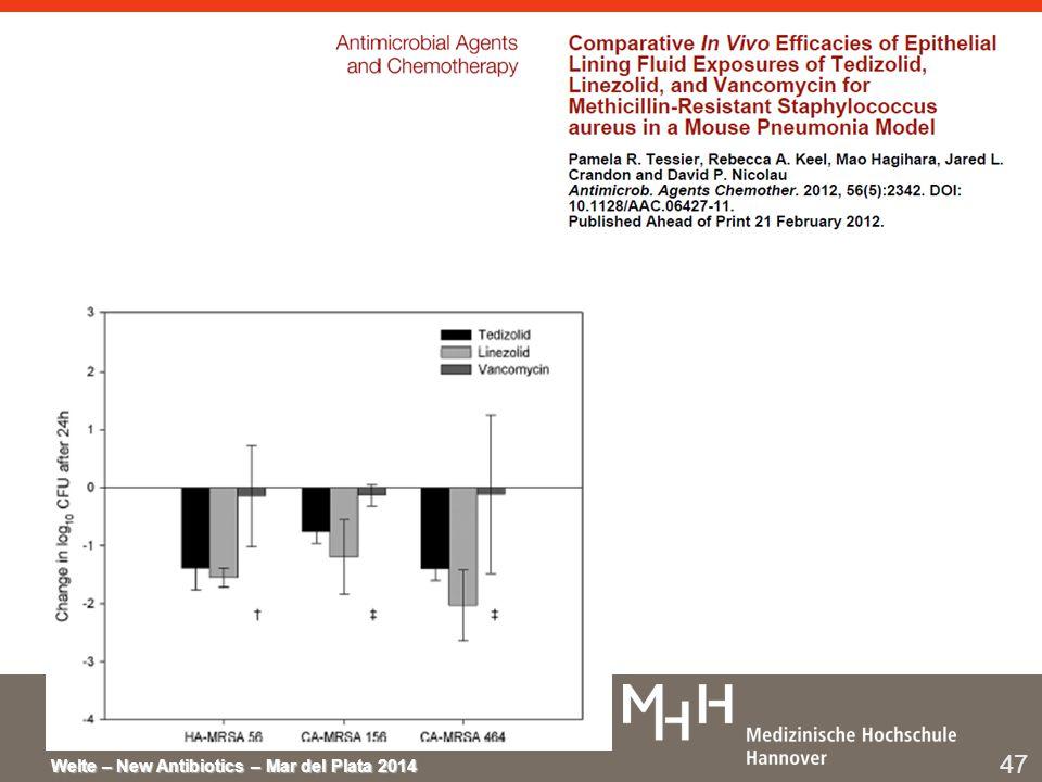 Welte – New Antibiotics – Mar del Plata 2014 47