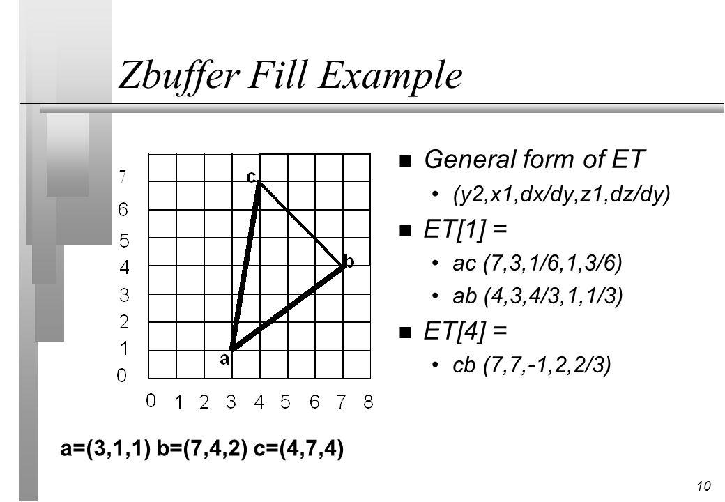 10 Zbuffer Fill Example n General form of ET (y2,x1,dx/dy,z1,dz/dy) n ET[1] = ac (7,3,1/6,1,3/6) ab (4,3,4/3,1,1/3) n ET[4] = cb (7,7,-1,2,2/3) a=(3,1