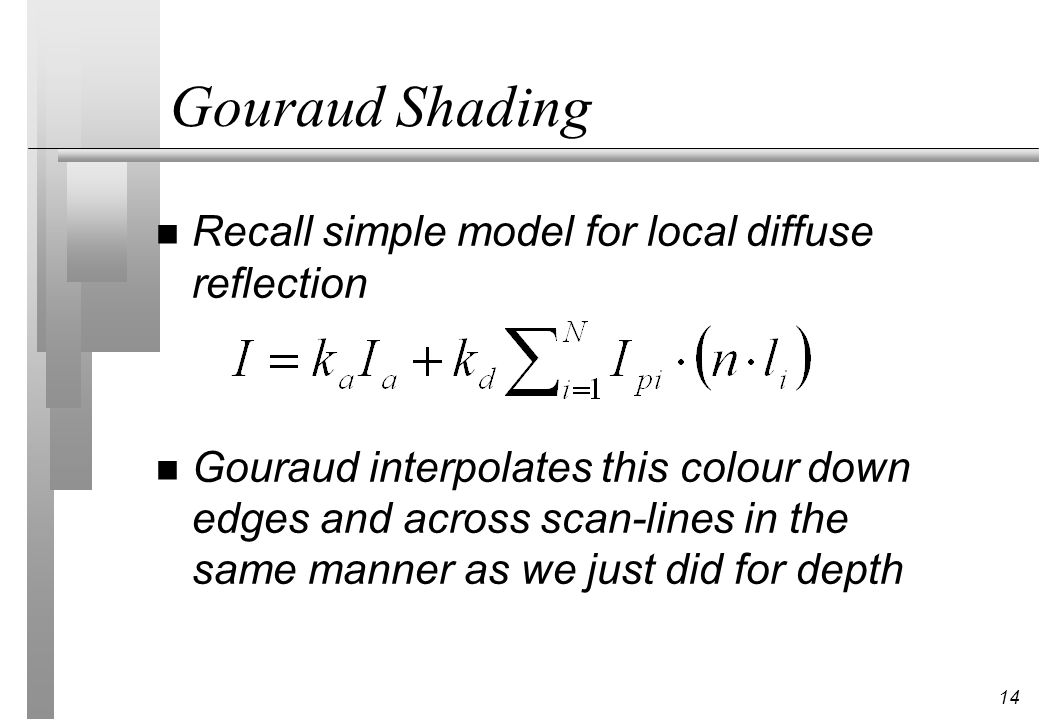14 Gouraud Shading n Recall simple model for local diffuse reflection n Gouraud interpolates this colour down edges and across scan-lines in the same manner as we just did for depth