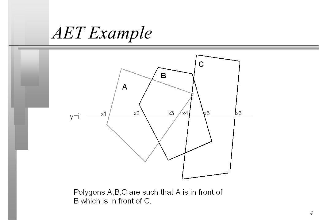 4 AET Example