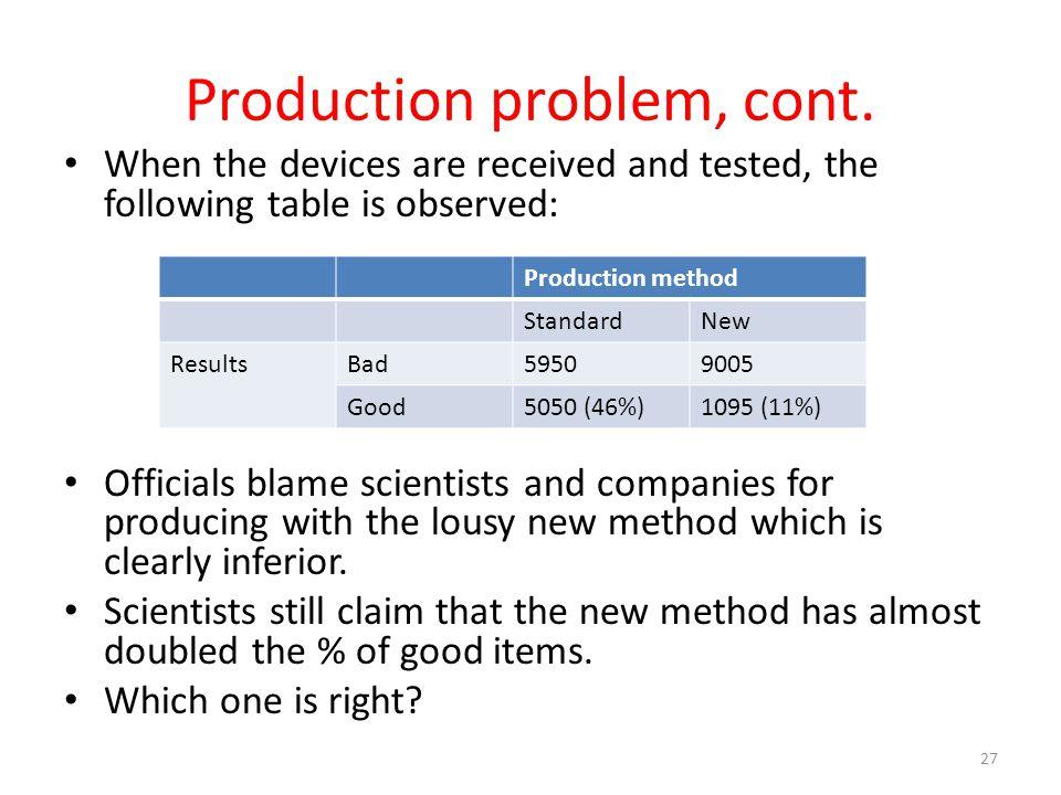 Production problem, cont.