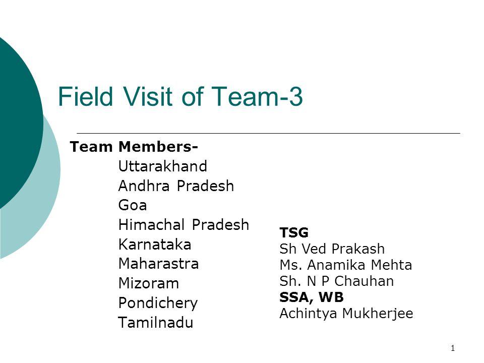 1 Field Visit of Team-3 Team Members- Uttarakhand Andhra Pradesh Goa Himachal Pradesh Karnataka Maharastra Mizoram Pondichery Tamilnadu TSG Sh Ved Prakash Ms.