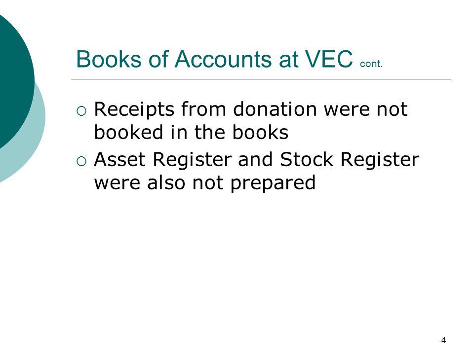 4 Books of Accounts at VEC cont.