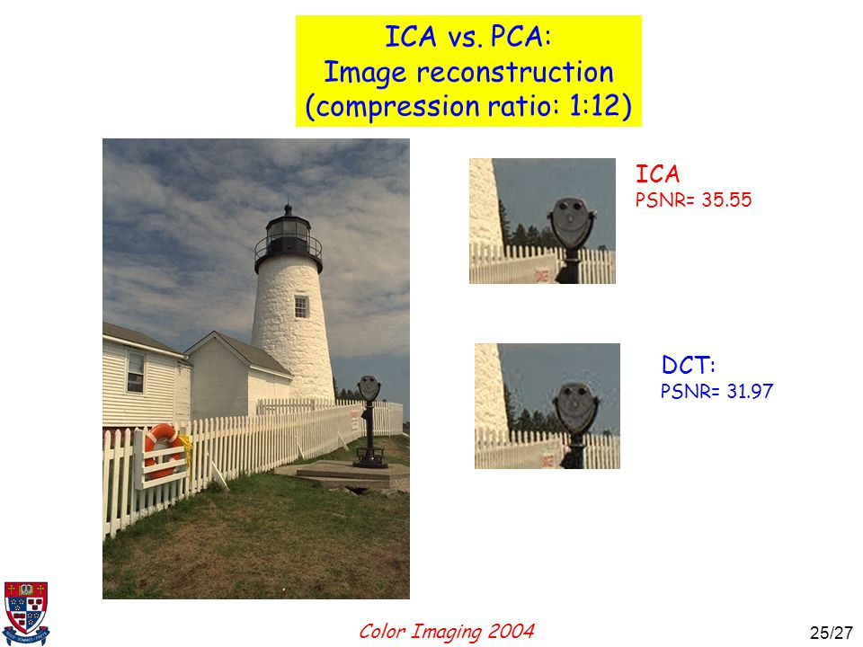 Color Imaging 2004 25 25/27 ICA vs.