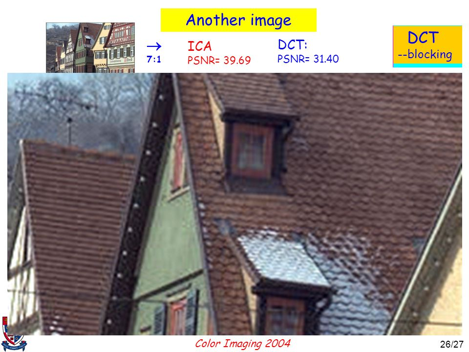 Color Imaging 2004 26 26/27 Another image ICA PSNR= 39.69 DCT: PSNR= 31.40  7:1 Orig ICA DCT --blocking