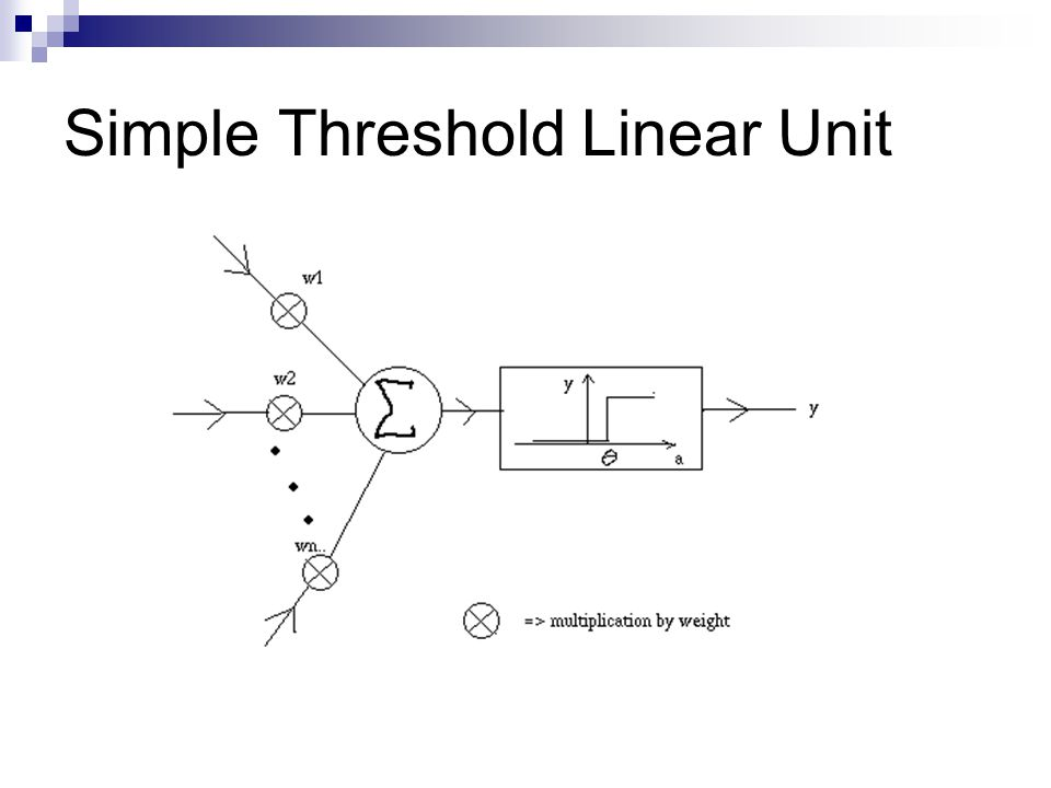 Simple Threshold Linear Unit