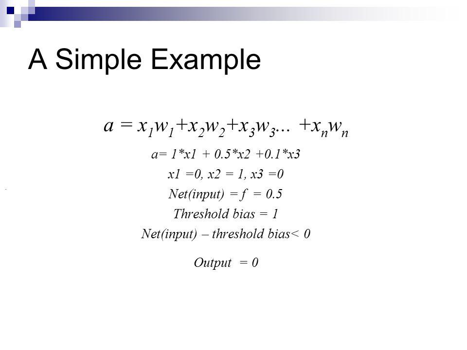 A Simple Example a = x 1 w 1 +x 2 w 2 +x 3 w 3...