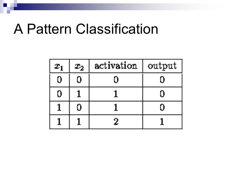 A Pattern Classification