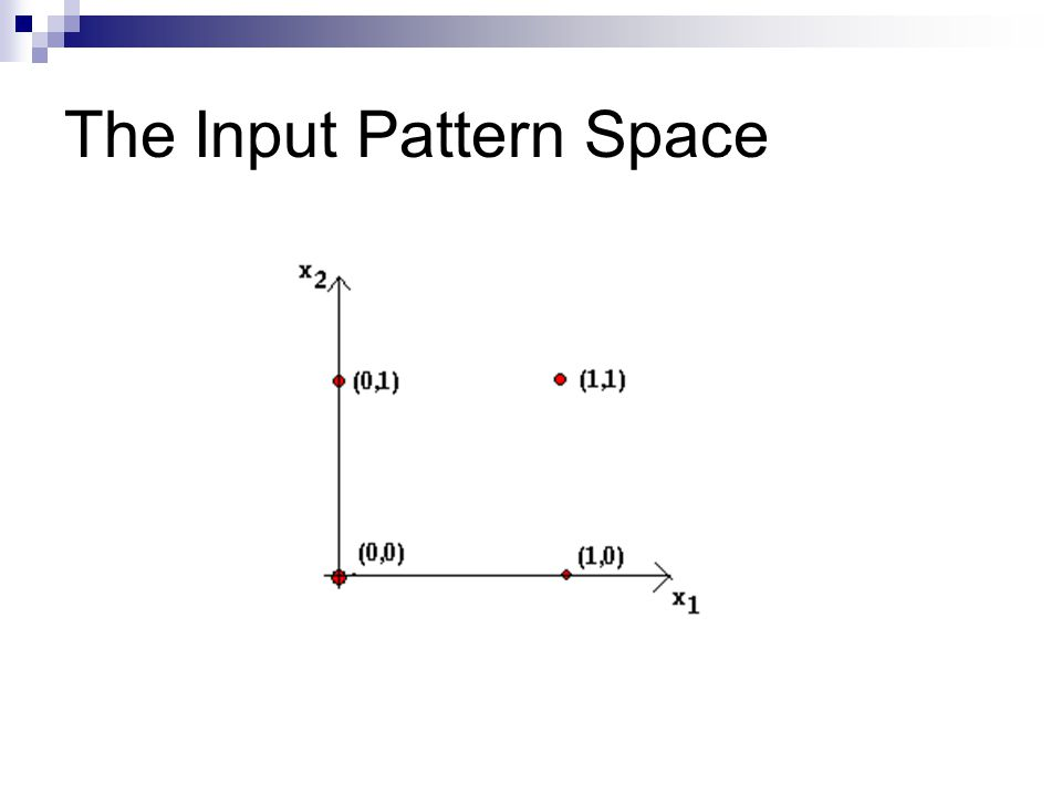 The Input Pattern Space