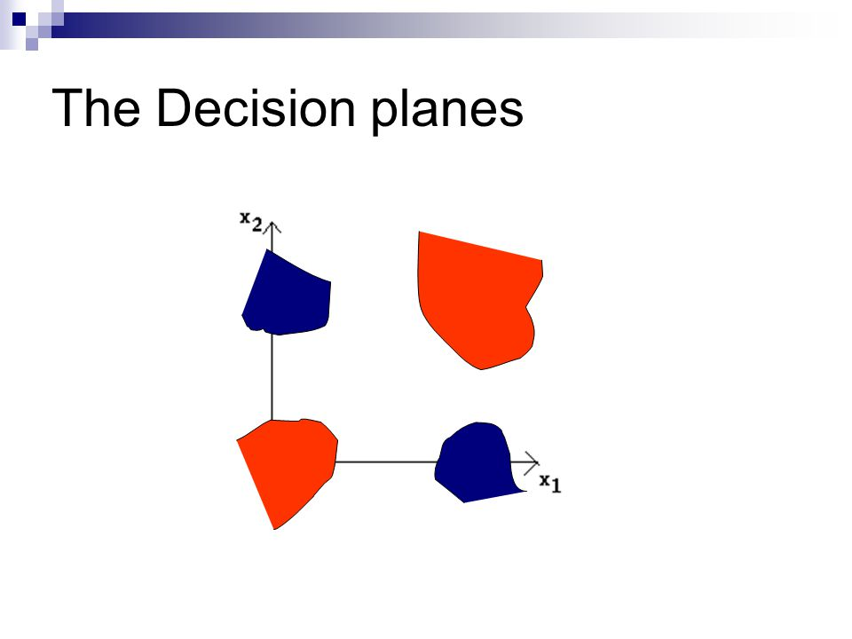 The Decision planes